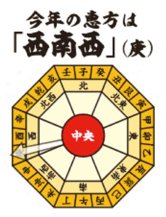 2020_ehou_superyamaichi.png